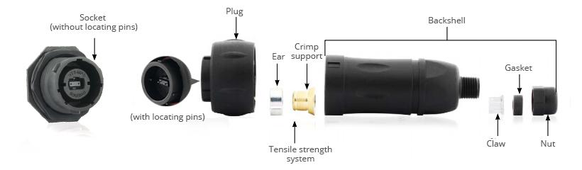 MPO Component Details