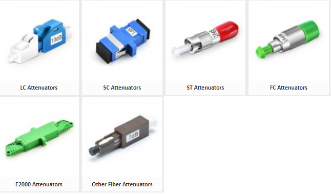 How to use an optical attenuator to test the sensitivity of a fiber optic transceiver?