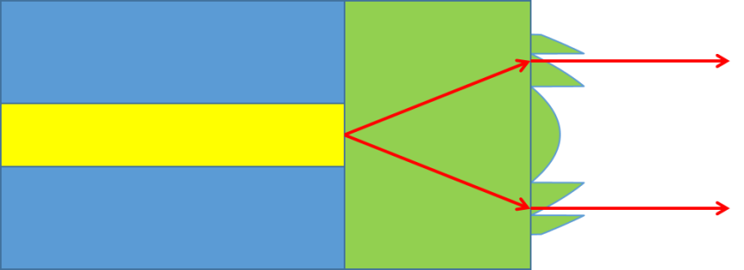diffractive-collimator-layout.png